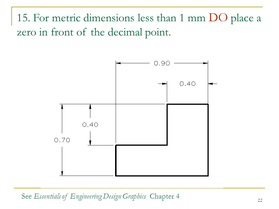22 15. For metric dimensions less than 1 mm DO place a zero in front of the decimal point. See Essentials of Engineering Design Graphics Chapter 4
