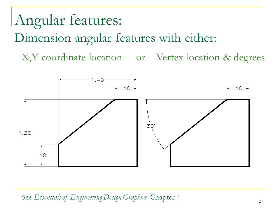 27 Angular features: Dimension angular features with either: X,Y coordinate location or Vertex location & degrees See Essentials of Engineering Design