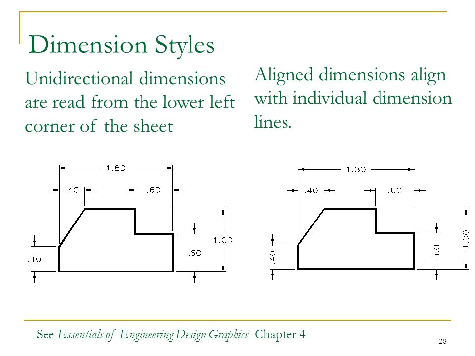 28 Dimension Styles Unidirectional dimensions are read from the lower left corner of the sheet Aligned dimensions align with individual dimension line
