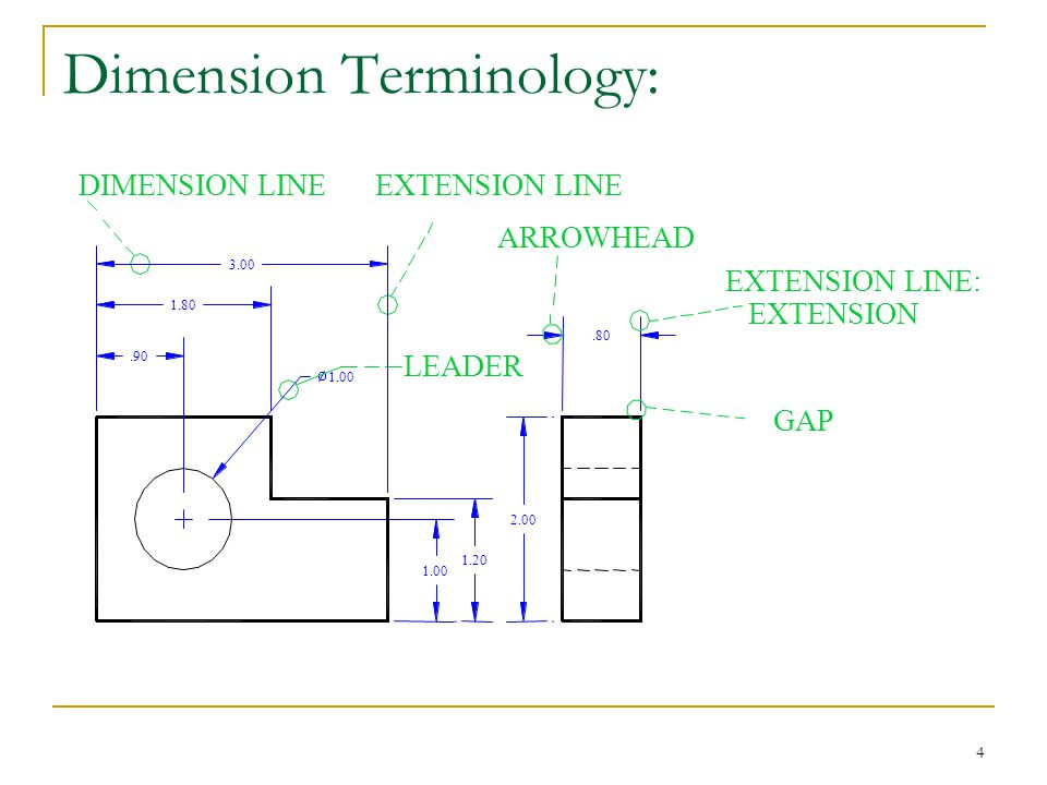 4 Dimension Terminology: 1.20 1.00 LEADER EXTENSION LINE 1.80 1.00.90 DIMENSION LINE EXTENSION LINE: EXTENSION GAP 2.00.80 ARROWHEAD 3.00