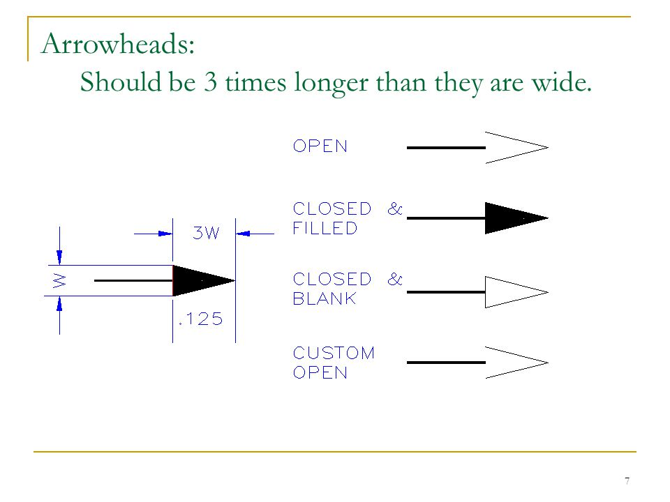 7 Arrowheads: Should be 3 times longer than they are wide.