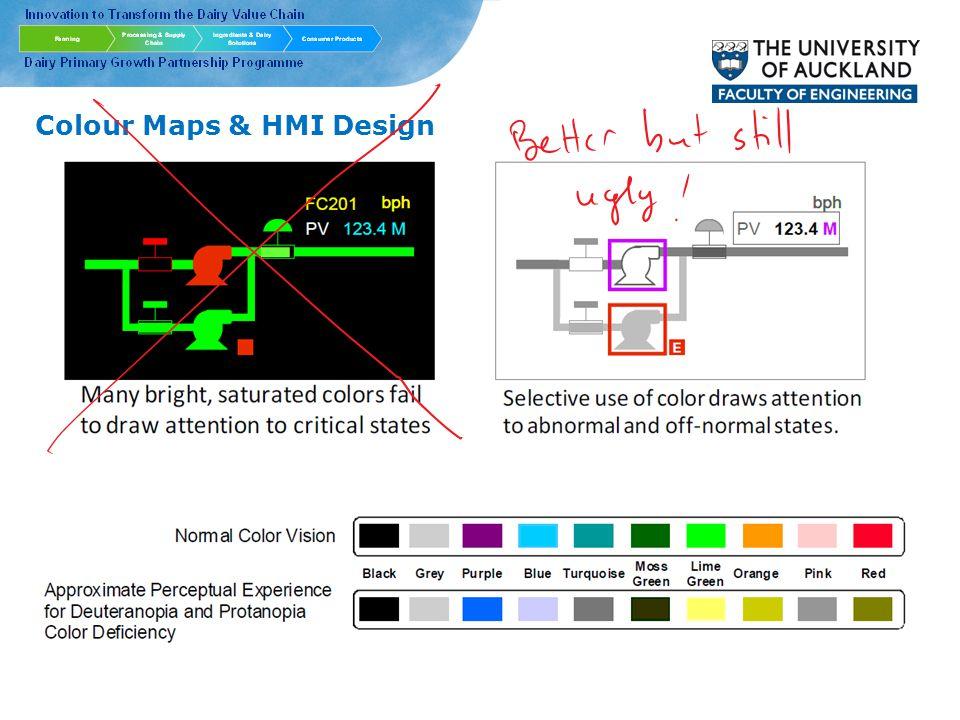 Colour Maps & HMI Design