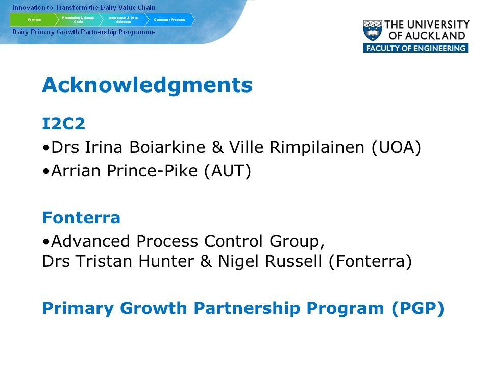 Acknowledgments I2C2 Drs Irina Boiarkine & Ville Rimpilainen (UOA) Arrian Prince-Pike (AUT) Fonterra Advanced Process Control Group, Drs Tristan Hunter & Nigel Russell (Fonterra) Primary Growth Partnership Program (PGP)