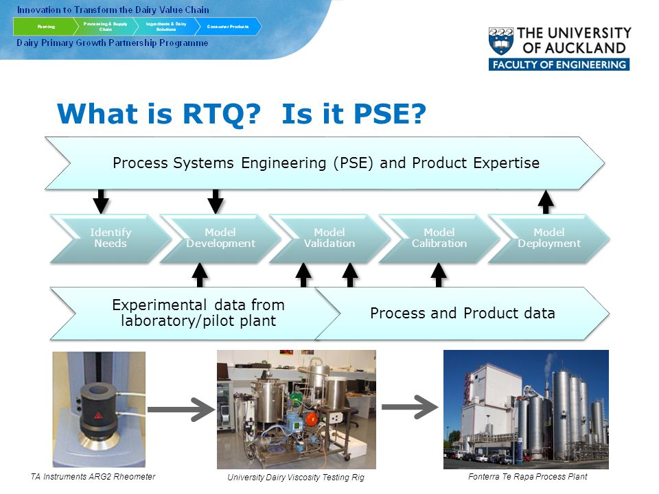What is RTQ. Is it PSE.