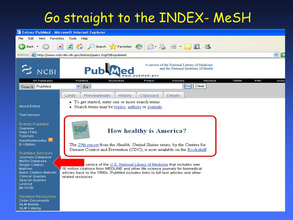 Go straight to the INDEX- MeSH