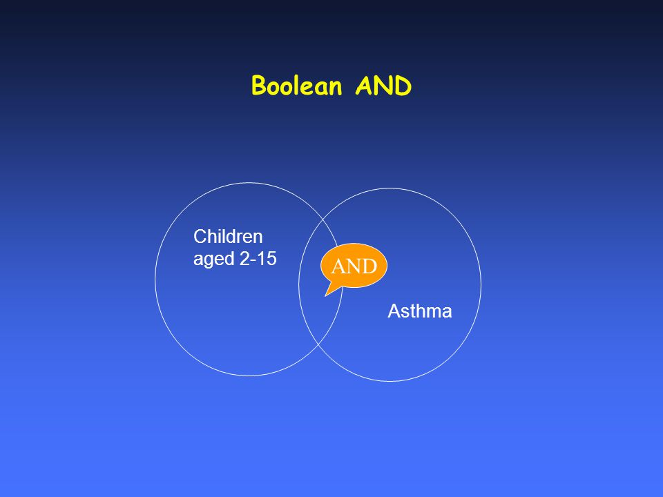 Boolean AND AND Children aged 2-15 Asthma