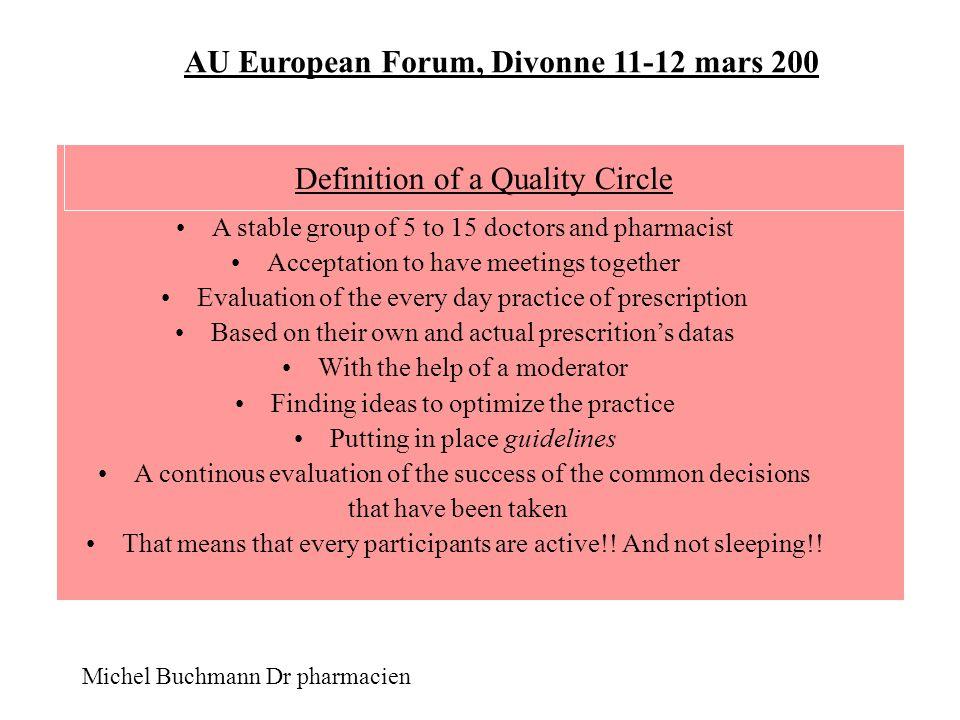 AU European Forum, Divonne 11-12 mars 2004 Michel Buchmann Dr pharmacien