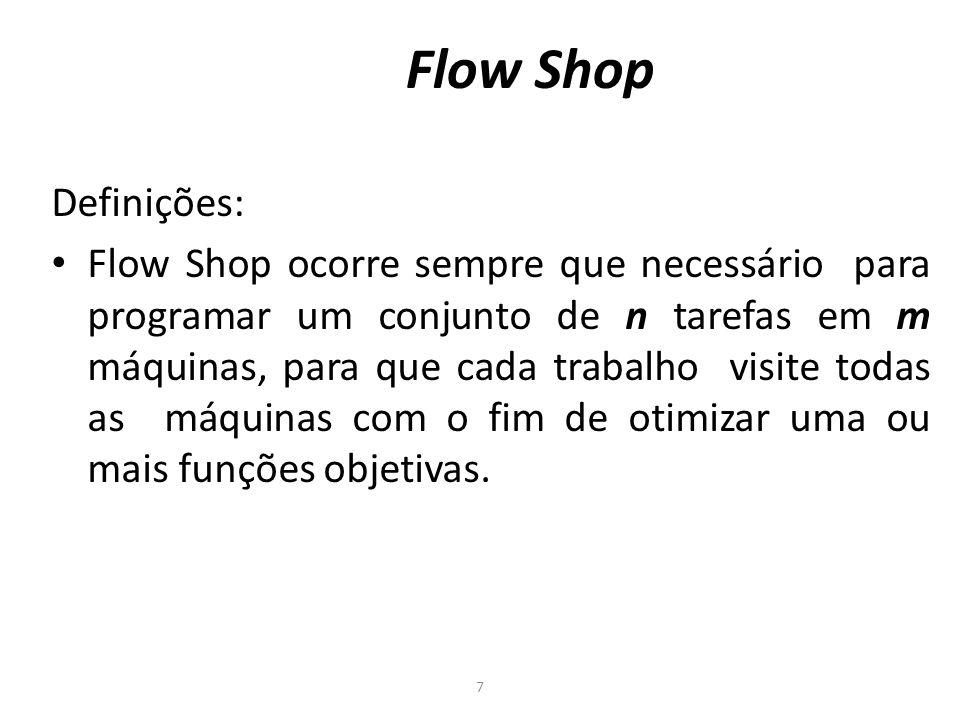 7 Flow Shop Definições: Flow Shop ocorre sempre que necessário para programar um conjunto de n tarefas em m máquinas, para que cada trabalho visite todas as máquinas com o fim de otimizar uma ou mais funções objetivas.