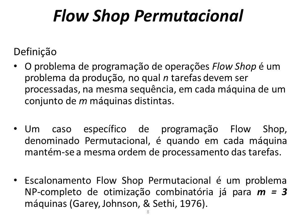 Flow Shop Permutacional Definição O problema de programação de operações Flow Shop é um problema da produção, no qual n tarefas devem ser processadas, na mesma sequência, em cada máquina de um conjunto de m máquinas distintas.