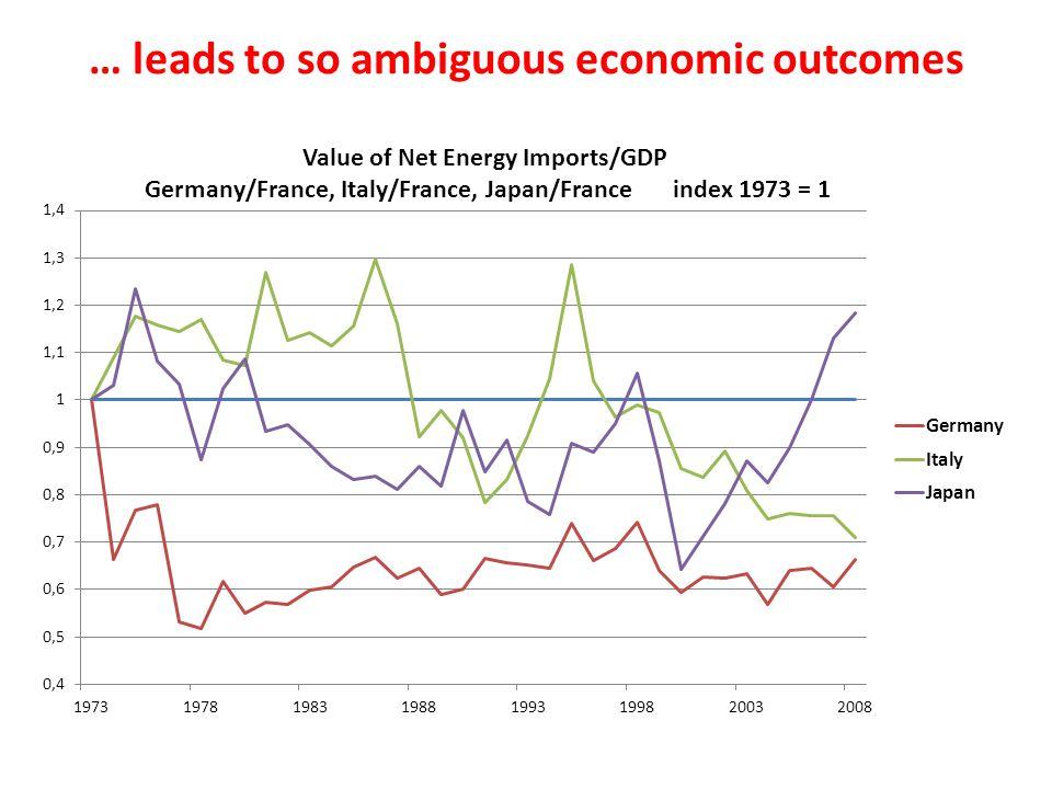 Trade balance vs. energy external bill