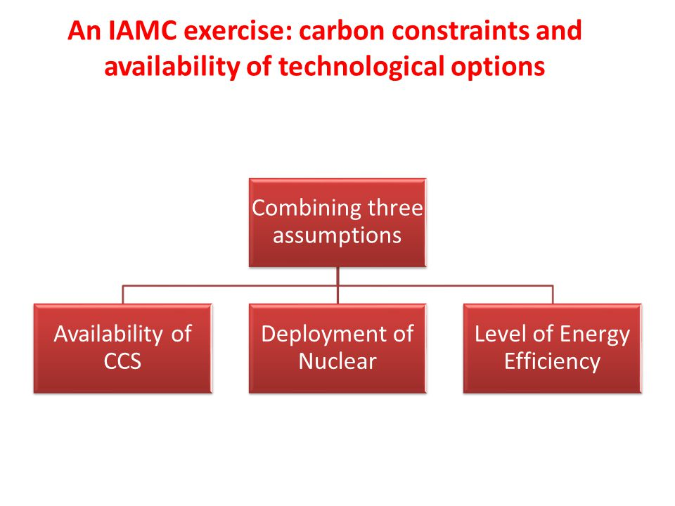 A low cost for banning nuclear … even for a 550 ppm all gases Carbon Concentration Target.