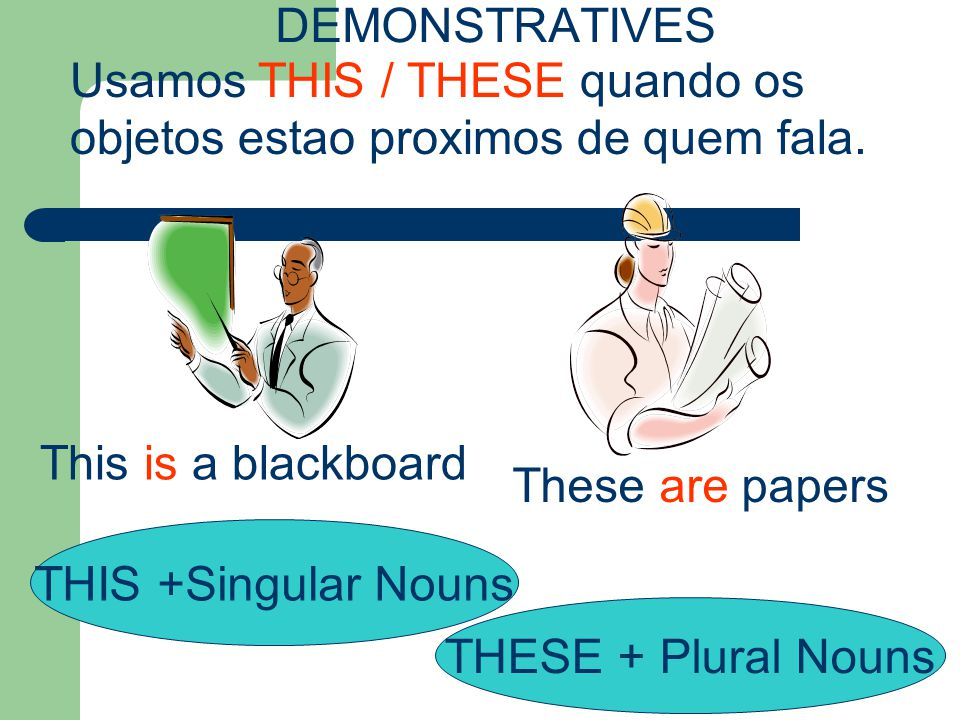 DEMONSTRATIVES Usamos THIS / THESE quando os objetos estao proximos de quem fala. This is a blackboard These are papers THIS +Singular Nouns THESE + P