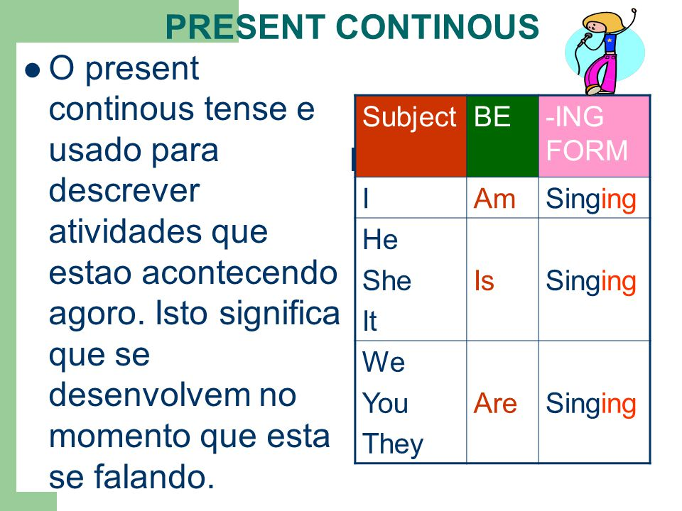 PRESENT CONTINOUS O present continous tense e usado para descrever atividades que estao acontecendo agoro.