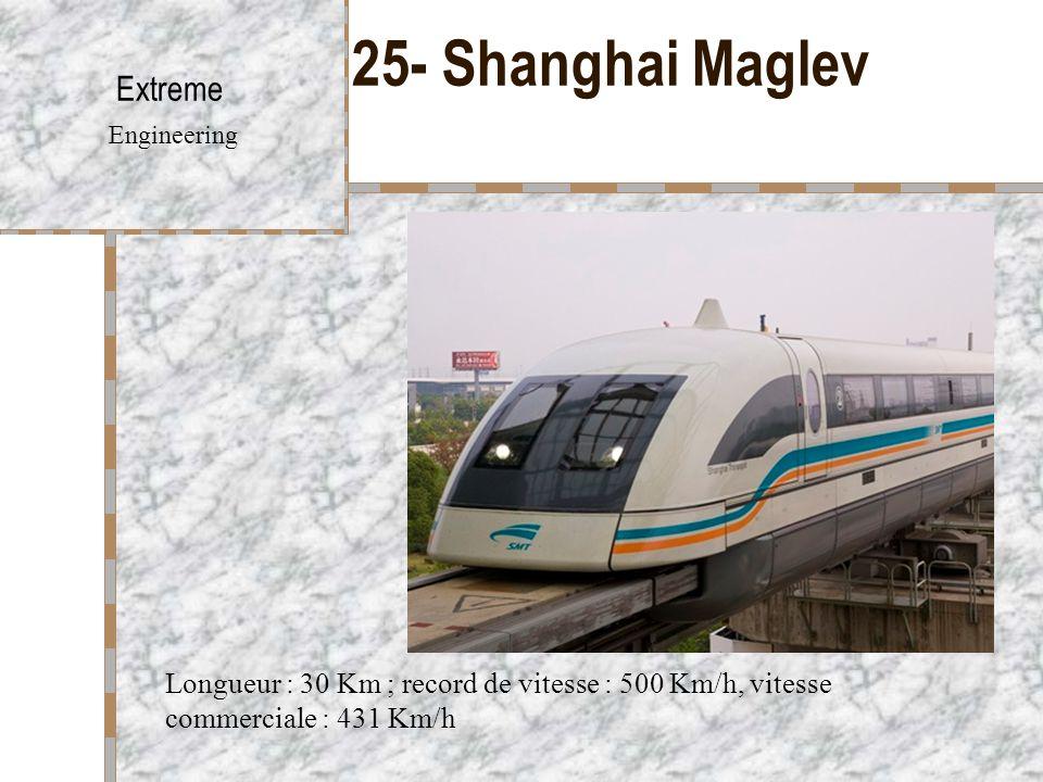 25- Shanghai Maglev Extreme Engineering Longueur : 30 Km ; record de vitesse : 500 Km/h, vitesse commerciale : 431 Km/h