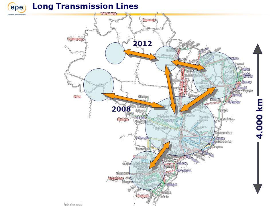 4.000 km Long Transmission Lines 2008 2012