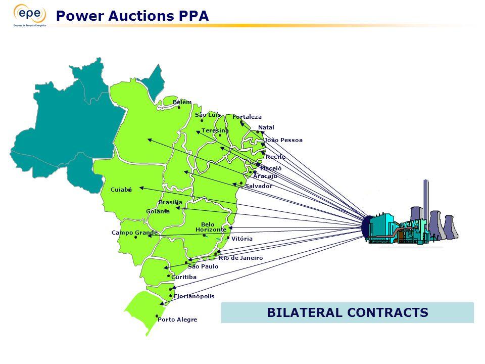 Power Auctions PPA João Pessoa Porto Alegre Florianópolis Curitiba São Paulo Rio de Janeiro Vitória Belo Horizonte Campo Grande Belém São Luís Teresin
