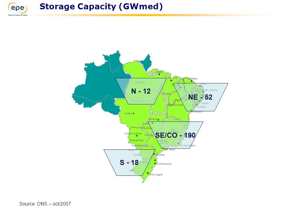 Exploration CostReservesGeneration Potential < 40 US$/kg U66,200 t U 3 O 8 8,000 MW < 80 US$/kg U177,500 t U 3 O 8 21,000 MW < 80 US$/kg U (Inferred resources included ) 309,370 t U 3 O 8 35,000 MW Assumptions Lifetime: 40 years Capacity Factor: 85% Nuclear Power Potential in Brazil