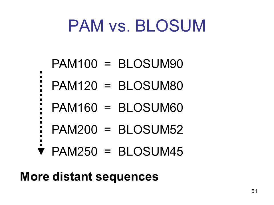 51 PAM vs.