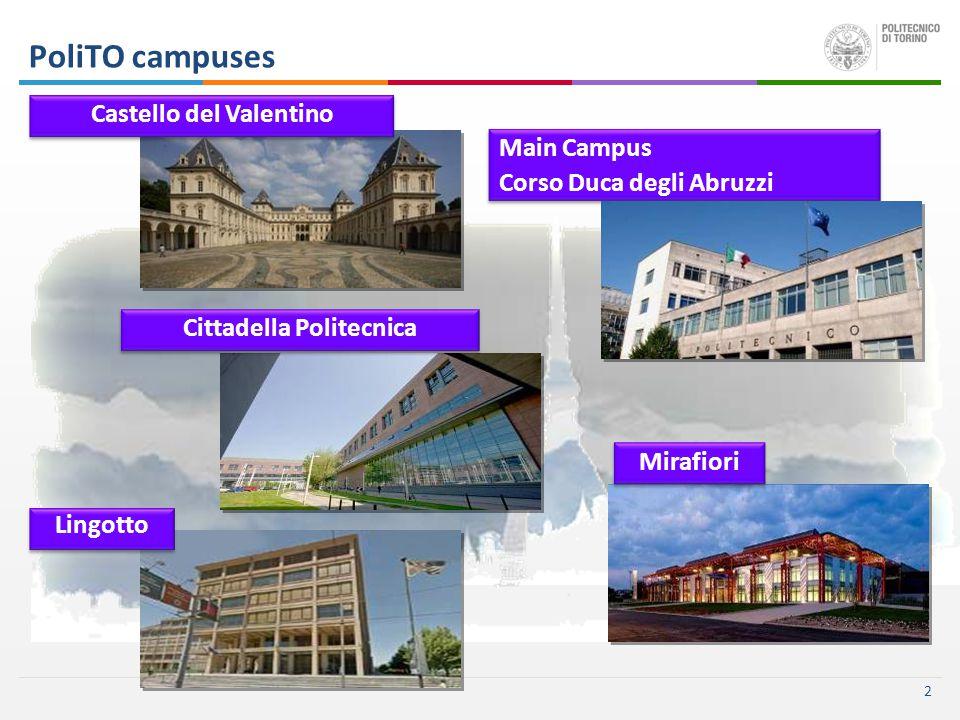 2 PoliTO campuses Castello del ValentinoCittadella Politecnica Main Campus Corso Duca degli Abruzzi Mirafiori Lingotto