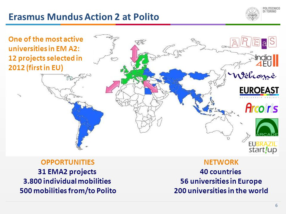 6 OPPORTUNITIES 31 EMA2 projects 3.800 individual mobilities 500 mobilities from/to Polito NETWORK 40 countries 56 universities in Europe 200 universities in the world Erasmus Mundus Action 2 at Polito One of the most active universities in EM A2: 12 projects selected in 2012 (first in EU)