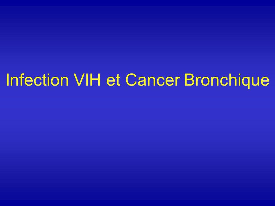 No ADC predominance compared to controls Br J Sur 1984; Chest 1992; Cancer 2000; Lung Cancer 2003 0 25 50 Non HIV HIV AlshafieVyzulaTirelliLavolé % of adenocarcinoma Clinical presentation of LC in HIV
