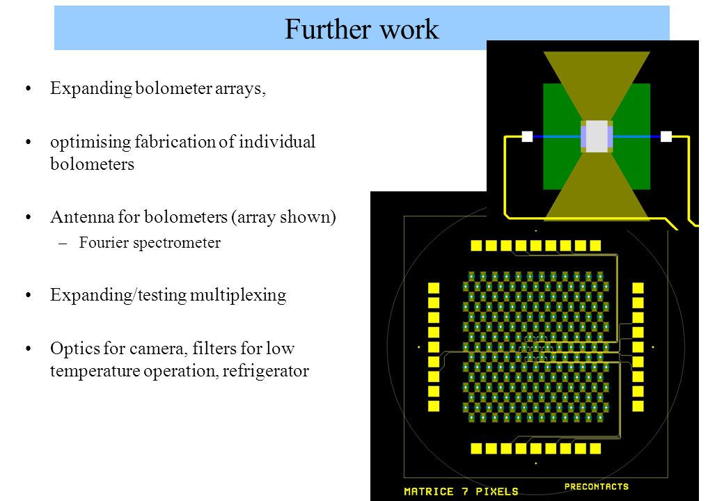 Further work Expanding bolometer arrays, optimising fabrication of individual bolometers Antenna for bolometers (array shown) –Fourier spectrometer Ex