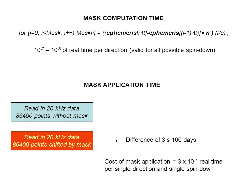 for (i=0; i<Mask; i++) Mask[i] = ((ephemeris[i  t]-ephemeris[(i-1)  t)] n ) (f/c) ; 10 -7 – 10 -8 of real time per direction (valid for all possible spin-down) MASK COMPUTATION TIME MASK APPLICATION TIME Read in 20 kHz data 86400 points without mask Read in 20 kHz data 86400 points shifted by mask Difference of 3 s 100 days Cost of mask application = 3 x 10 -7 real time per single direction and single spin down