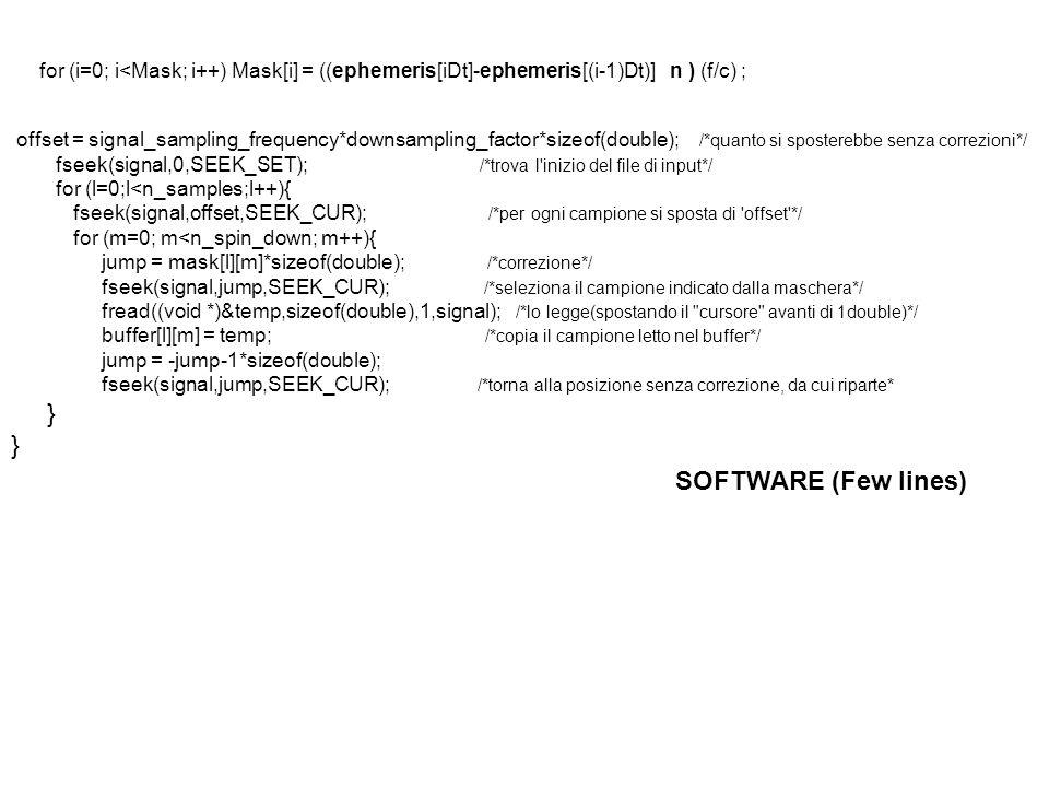 offset = signal_sampling_frequency*downsampling_factor*sizeof(double); /*quanto si sposterebbe senza correzioni*/ fseek(signal,0,SEEK_SET); /*trova l inizio del file di input*/ for (l=0;l<n_samples;l++){ fseek(signal,offset,SEEK_CUR); /*per ogni campione si sposta di offset */ for (m=0; m<n_spin_down; m++){ jump = mask[l][m]*sizeof(double); /*correzione*/ fseek(signal,jump,SEEK_CUR); /*seleziona il campione indicato dalla maschera*/ fread((void *)&temp,sizeof(double),1,signal); /*lo legge(spostando il cursore avanti di 1double)*/ buffer[l][m] = temp; /*copia il campione letto nel buffer*/ jump = -jump-1*sizeof(double); fseek(signal,jump,SEEK_CUR); /*torna alla posizione senza correzione, da cui riparte* } for (i=0; i<Mask; i++) Mask[i] = ((ephemeris[iDt]-ephemeris[(i-1)Dt)] n ) (f/c) ; SOFTWARE (Few lines)