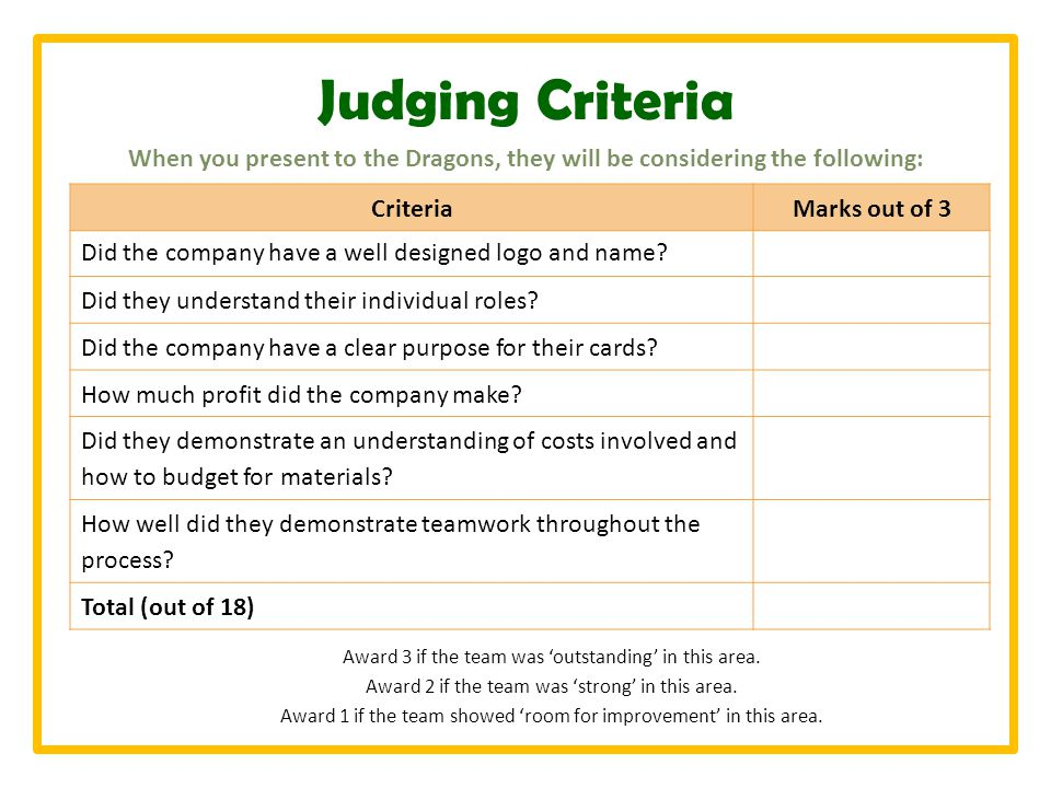 Judging Criteria When you present to the Dragons, they will be considering the following: CriteriaMarks out of 3 Did the company have a well designed logo and name.