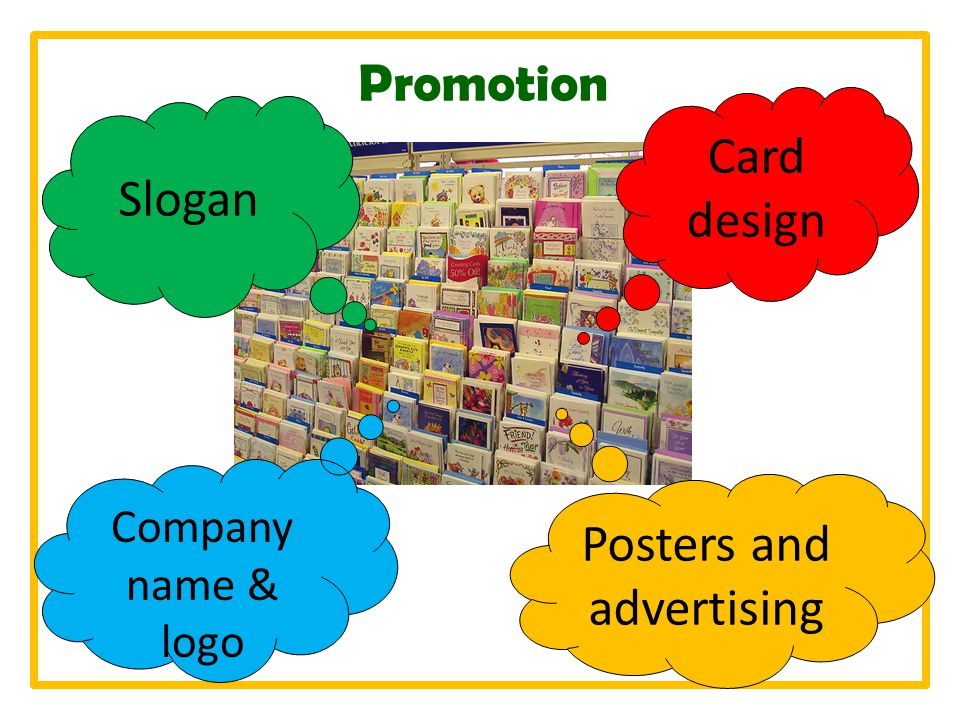 Summary What are the 5 Ps of Marketing.What is your Company Name.