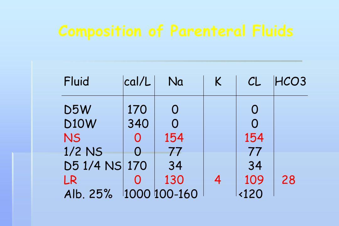 NaKClHCO3 Gastric juice140151550 Small-intestinal juice1401515540 Diarrhea40404040 Sweat7015600 Electrolytes in Body Fluids (mEq/L)