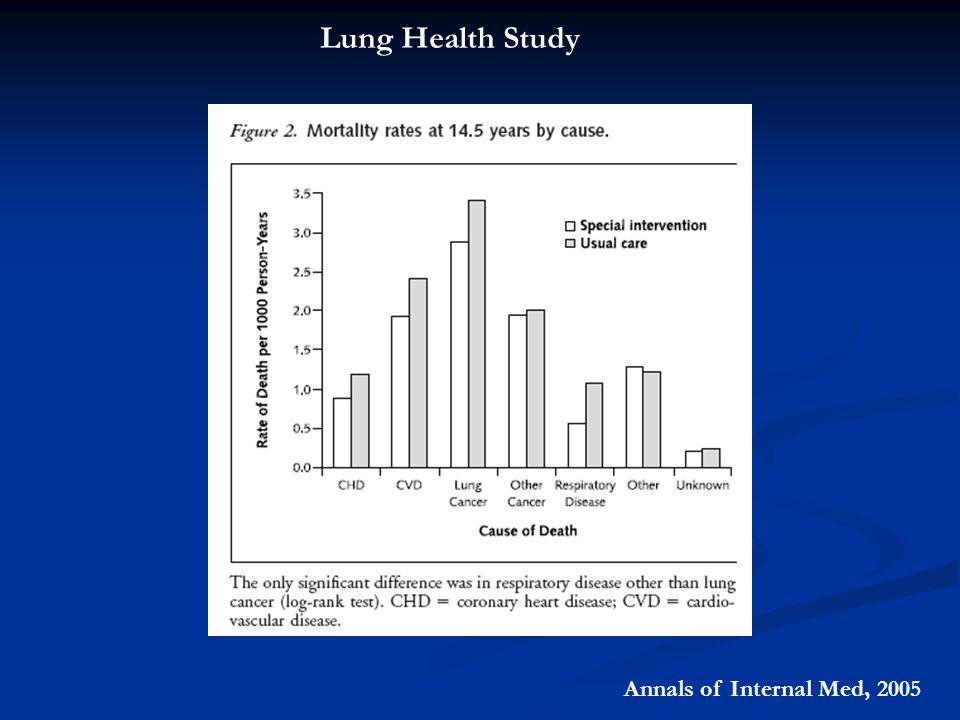 Lung Health Study Annals of Internal Med, 2005