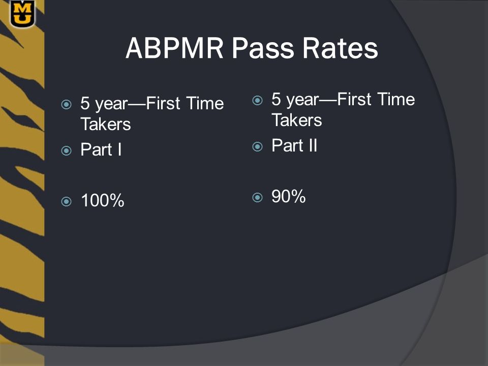 ABPMR Pass Rates  5 year—First Time Takers  Part I  100%  5 year—First Time Takers  Part II  90%