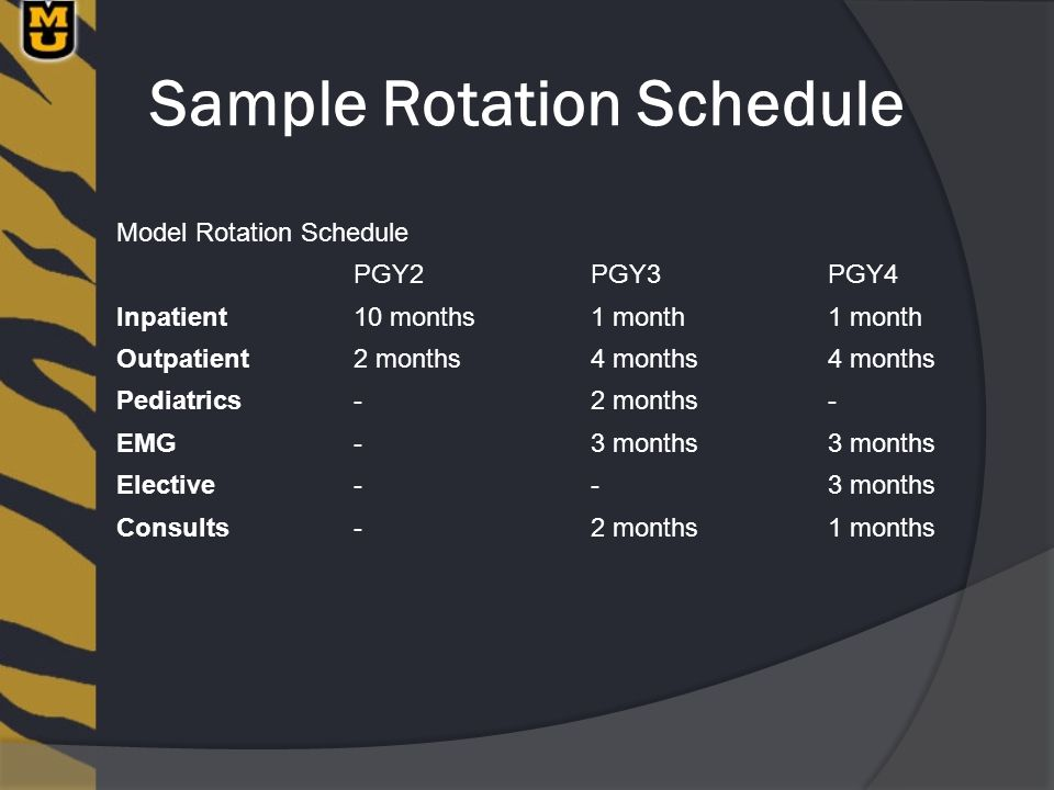 Sample Rotation Schedule Model Rotation Schedule PGY2PGY3PGY4 Inpatient10 months1 month Outpatient2 months4 months Pediatrics-2 months- EMG-3 months Elective--3 months Consults-2 months1 months