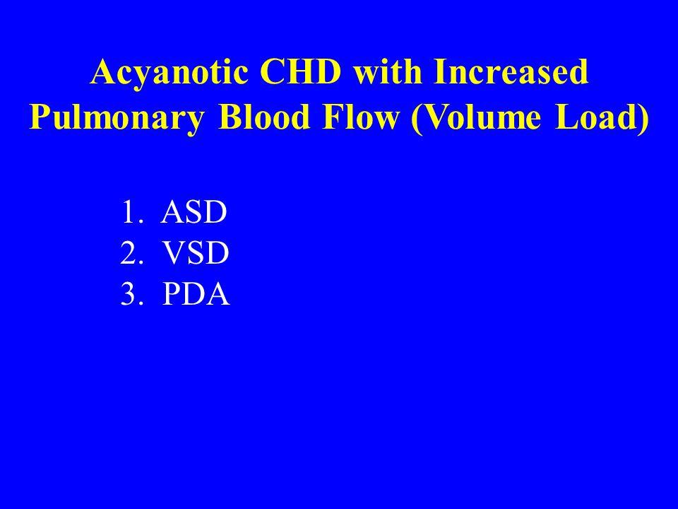 Acyanotic CHD with Increased Pulmonary Blood Flow (Volume Load) 1. ASD 2. VSD 3. PDA