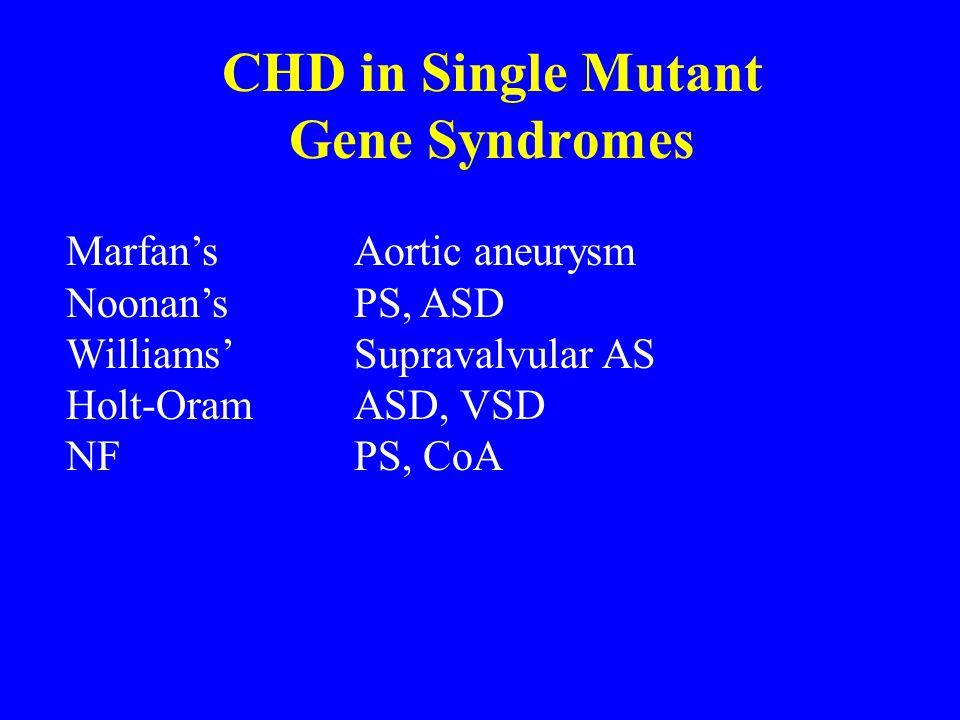 CHD in Single Mutant Gene Syndromes Marfan'sAortic aneurysm Noonan'sPS, ASD Williams'Supravalvular AS Holt-OramASD, VSD NFPS, CoA
