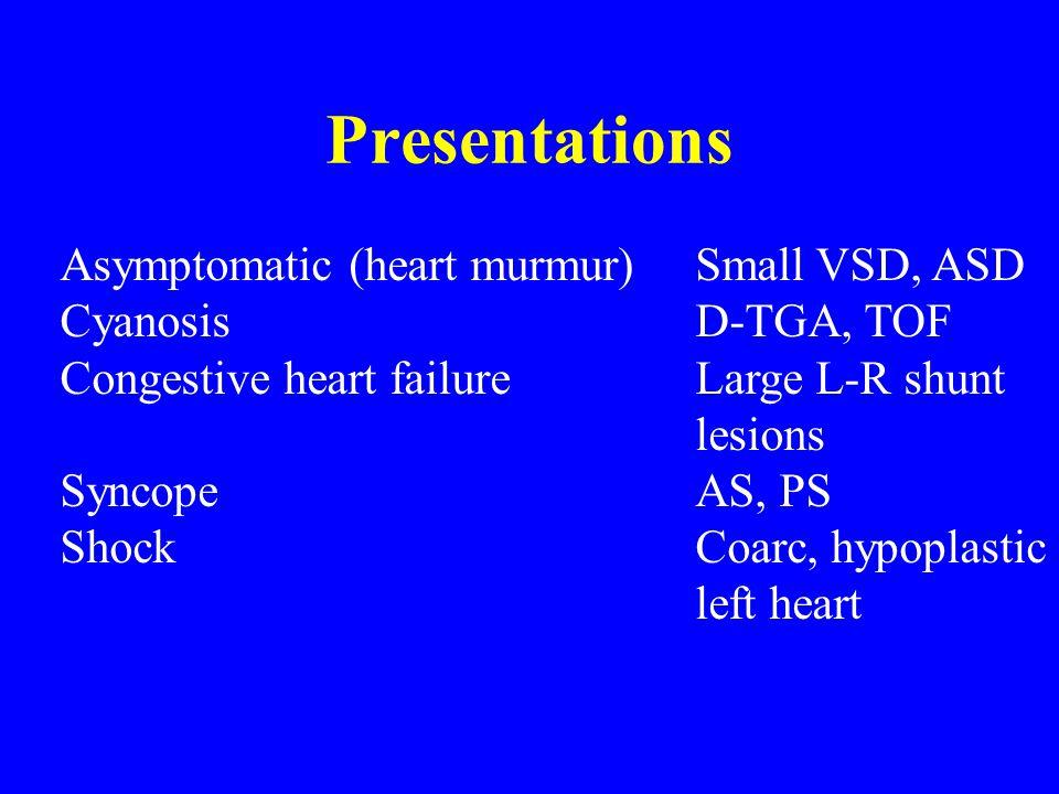 Presentations Asymptomatic (heart murmur)Small VSD, ASD CyanosisD-TGA, TOF Congestive heart failureLarge L-R shunt lesions SyncopeAS, PS ShockCoarc, hypoplastic left heart
