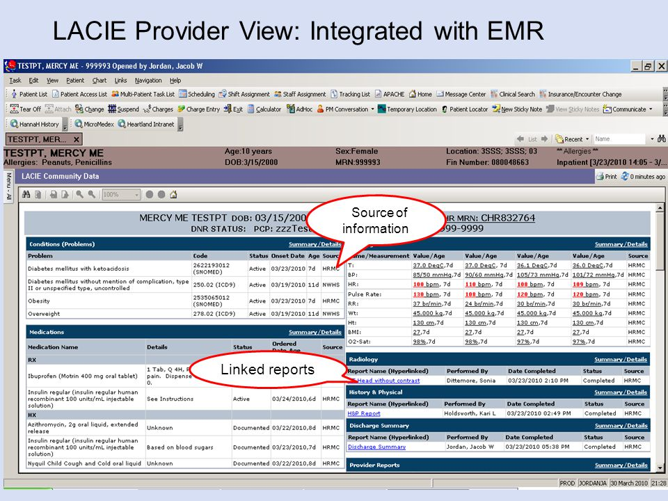 LACIE Provider View: Integrated with EMR dSource of information Linked reports
