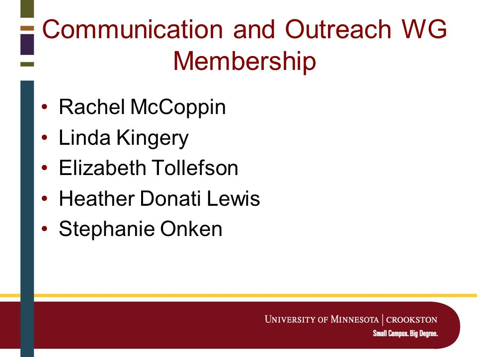 Communication and Outreach WG Membership Rachel McCoppin Linda Kingery Elizabeth Tollefson Heather Donati Lewis Stephanie Onken