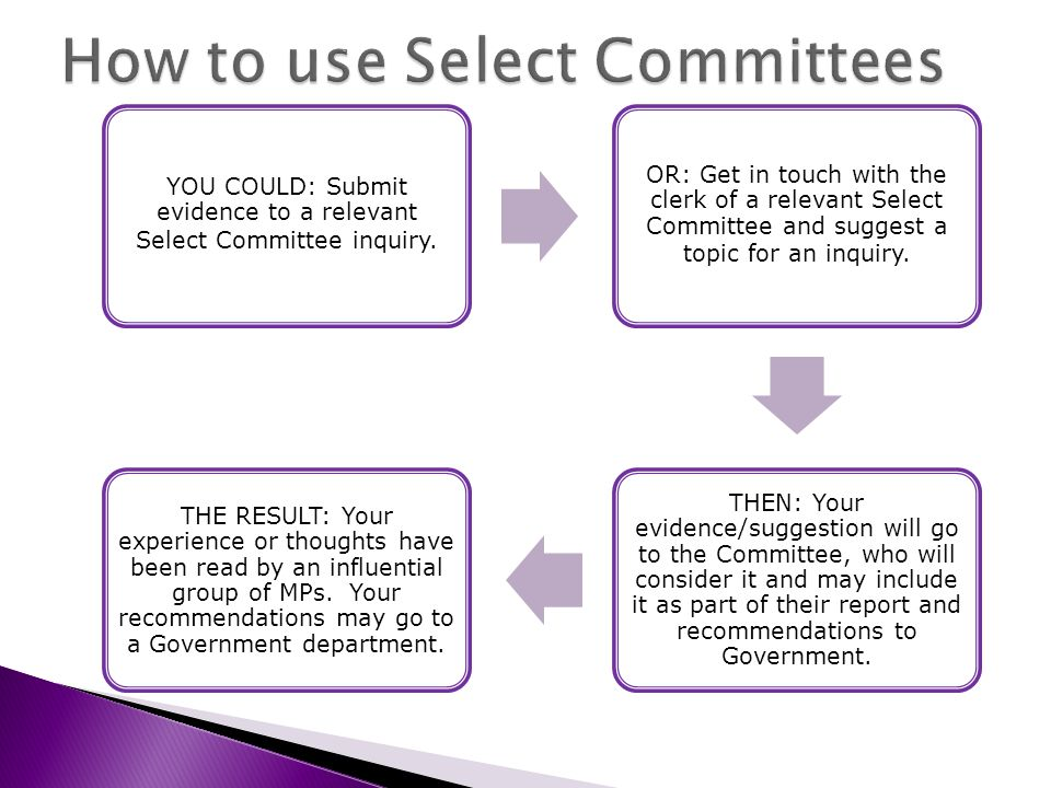 YOU COULD: Submit evidence to a relevant Select Committee inquiry. OR: Get in touch with the clerk of a relevant Select Committee and suggest a topic