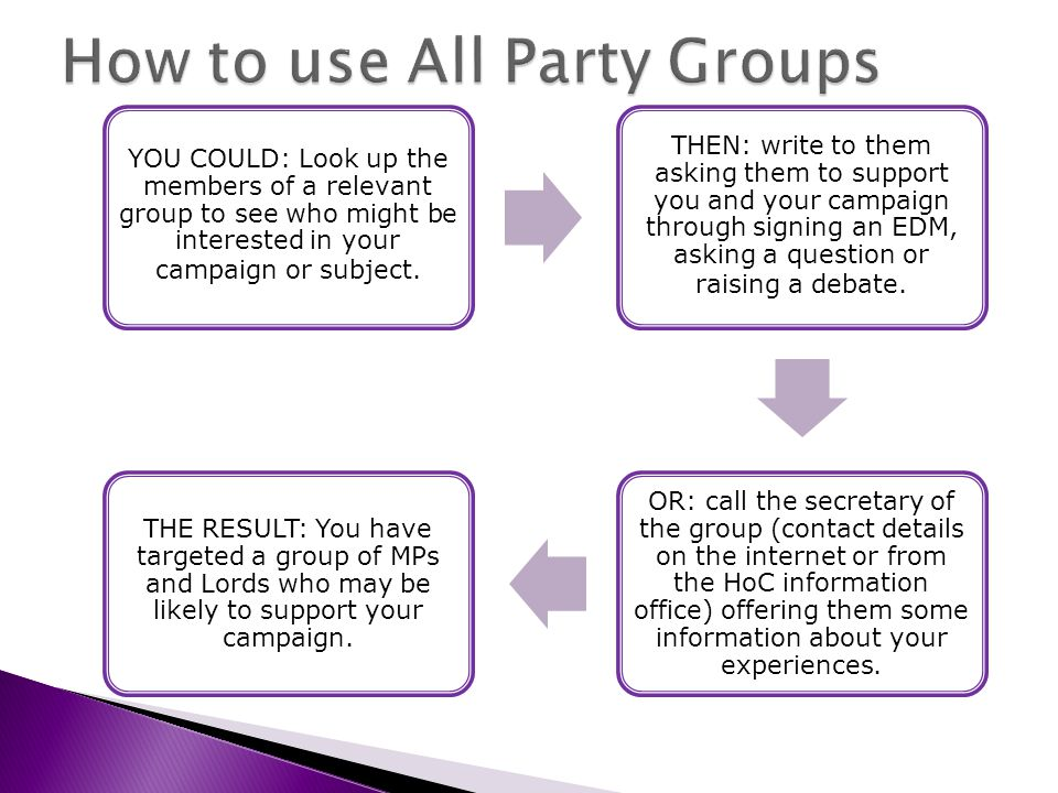 YOU COULD: Look up the members of a relevant group to see who might be interested in your campaign or subject.