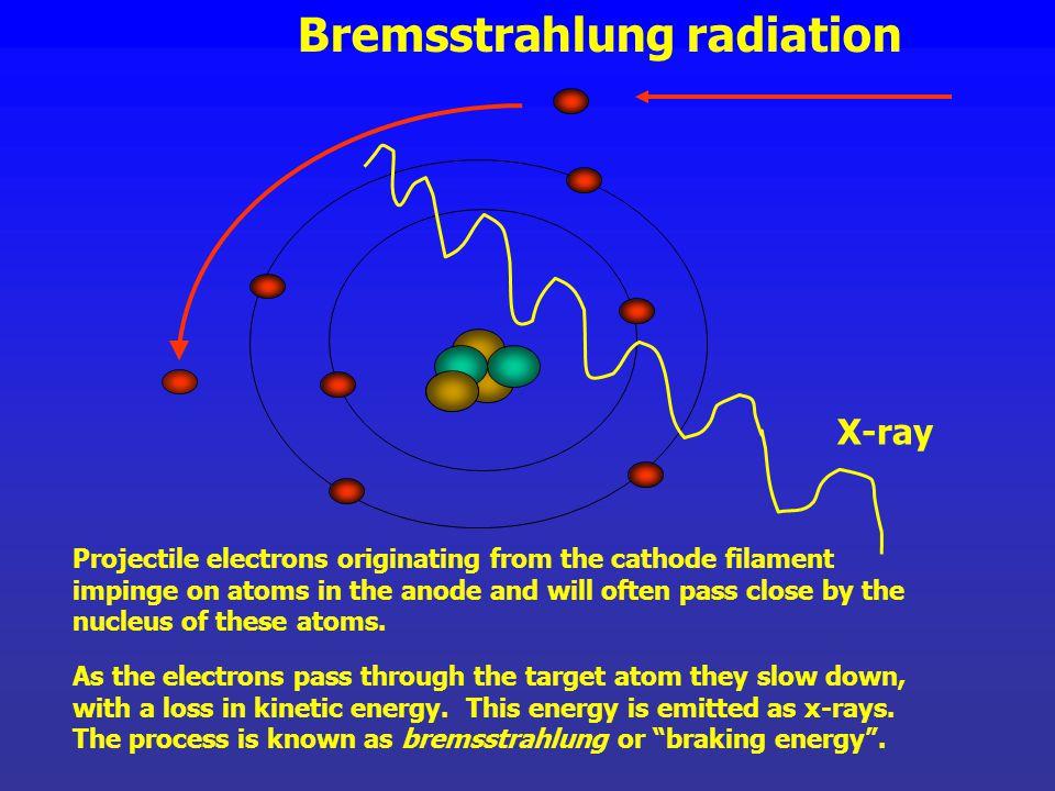 Bremsstrahlung Radiation