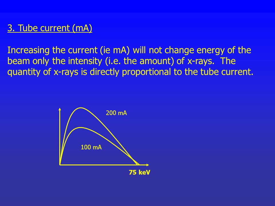 2. Voltage (kVp) Note that increasing the applied voltage or kVp will increase the maximal energy, the average energy and the intensity of the x-rays.