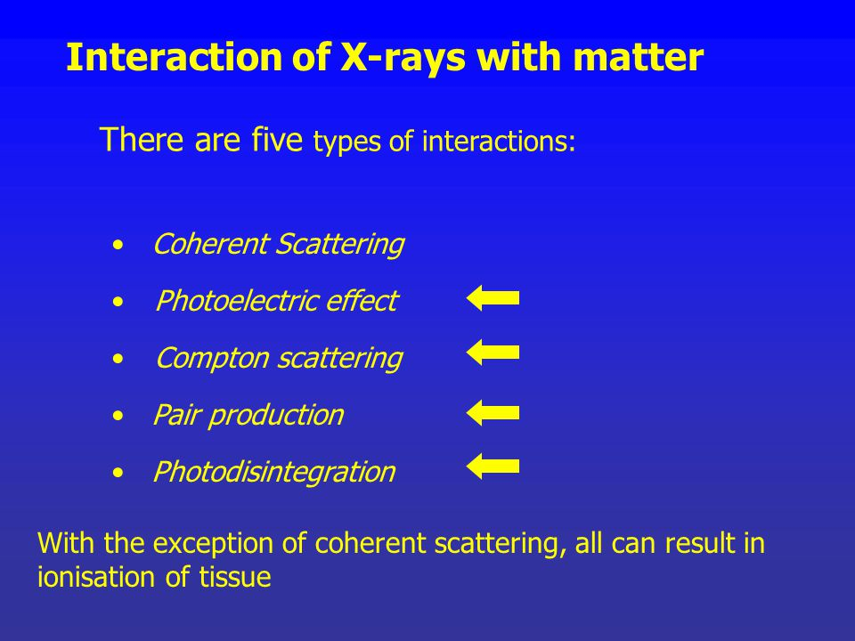 Attenuation of X-rays X-rays are attenuated as they pass through matter The degree of that any given material is able to attenuate x-rays is a functio