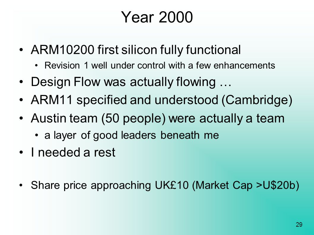 29 Year 2000 ARM10200 first silicon fully functional Revision 1 well under control with a few enhancements Design Flow was actually flowing … ARM11 sp