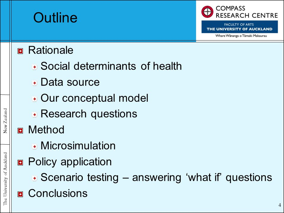 The University of Auckland New Zealand Outline Rationale Social determinants of health Data source Our conceptual model Research questions Method Micr