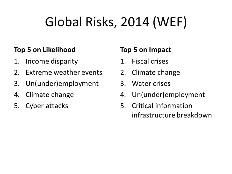 Global Risks, 2014 (WEF) Top 5 on Likelihood 1.Income disparity 2.Extreme weather events 3.Un(under)employment 4.Climate change 5.Cyber attacks Top 5 on Impact 1.Fiscal crises 2.Climate change 3.Water crises 4.Un(under)employment 5.Critical information infrastructure breakdown