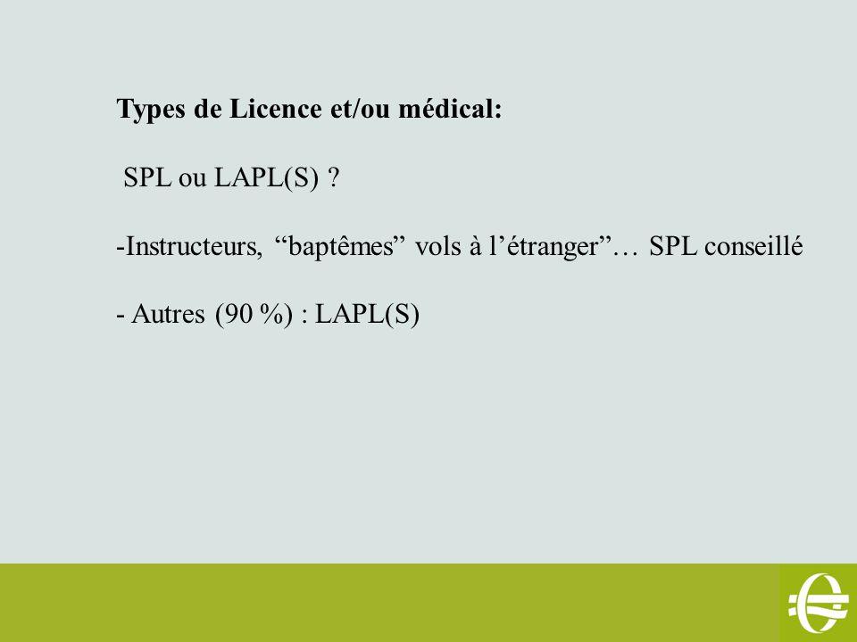 """Types de Licence et/ou médical: SPL ou LAPL(S) ? -Instructeurs, """"baptêmes"""" vols à l'étranger""""… SPL conseillé - Autres (90 %) : LAPL(S)"""