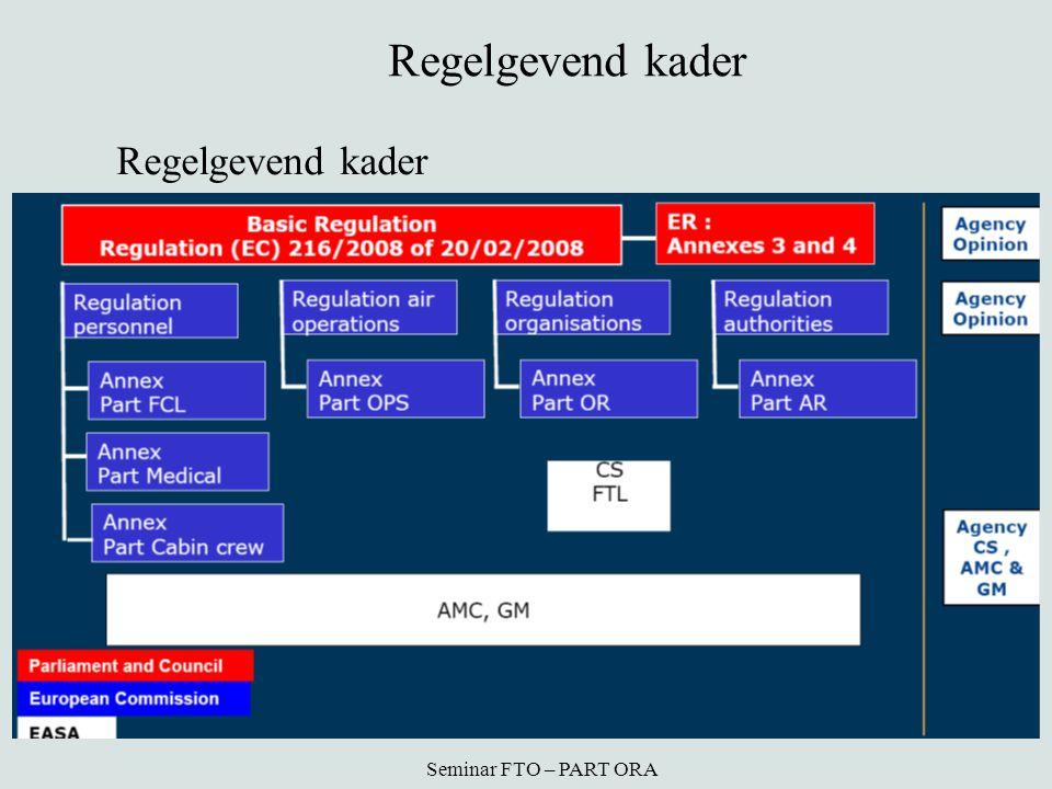 Regelgevend kader 24/10/20148 Regelgevend kader Seminar FTO – PART ORA
