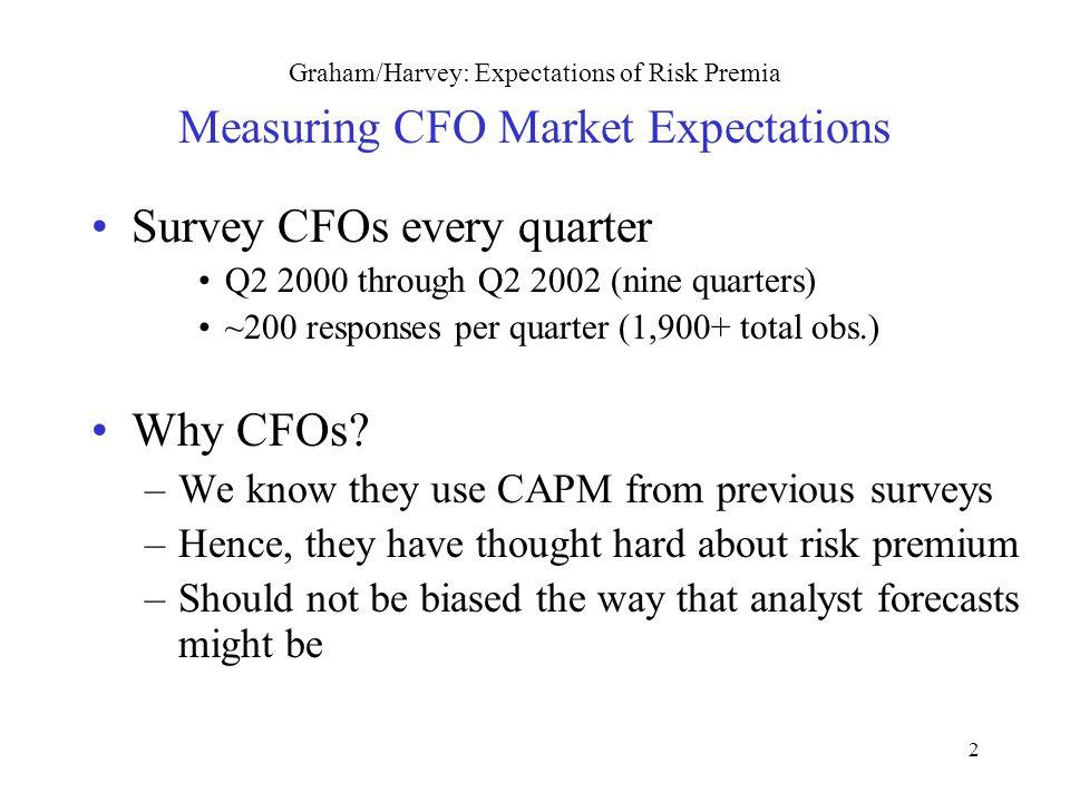 2 Graham/Harvey: Expectations of Risk Premia Measuring CFO Market Expectations Survey CFOs every quarter Q2 2000 through Q2 2002 (nine quarters) ~200 responses per quarter (1,900+ total obs.) Why CFOs.
